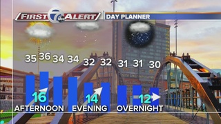 Frigid temperatures this weekend