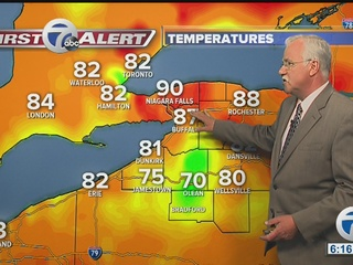 Warm on Sunday with Thunderstorms