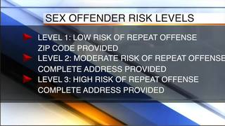 Sex offender levels explained