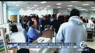 Buffalo-Niagara Unemployment Drops