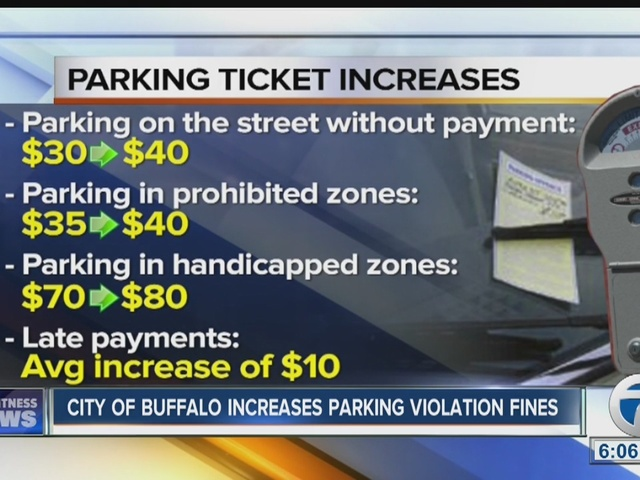 Heads up Buffalo, Parking Tickets Are Going Up!