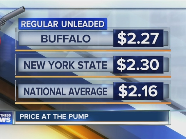 Price at the pump going up