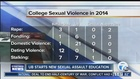 Campus sexual assault statistics in WNY