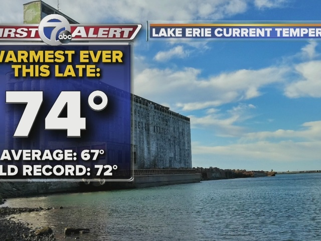Andy Parker tracks Lake Erie Temperatures