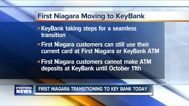 KeyBank transition for First Niagara customers near completion