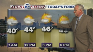 Lake showers come to an end Tuesday aft.