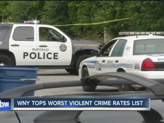 WNY tops list for worst violent-crime rates