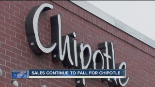 Chipotle's sales continue to fall