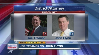 Key local race: E.C. District Attorney