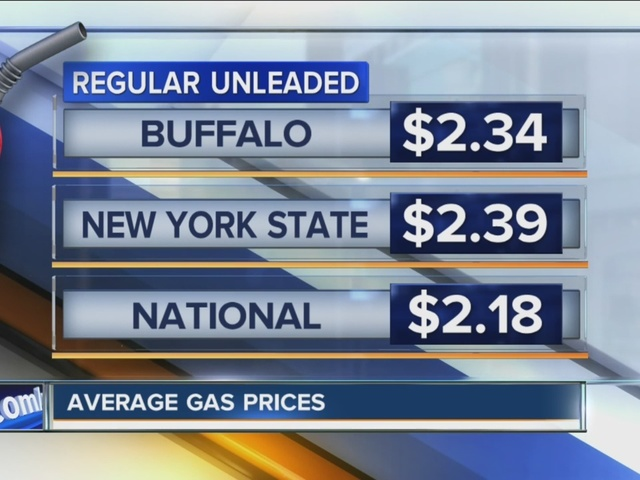 Gas prices on the rise following OPEC meeting
