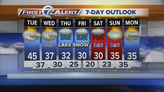Lake flakes fly Thursday and Friday