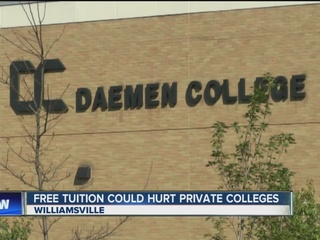 Free tuition in N.Y. could hurt private colleges