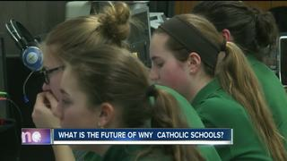 What is the future of Catholic Schools in WNY?