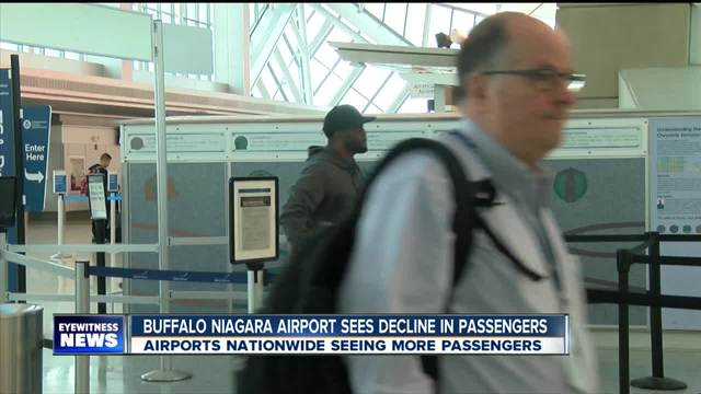 Airport passenger count on the rise nationwide- at Buffalo Niagara- it-s…