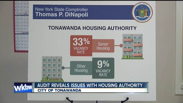 Audit- pornography found on Tonawanda Housing Authority computers
