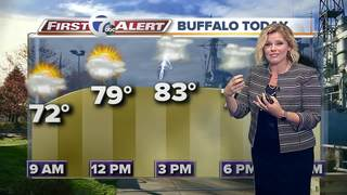 Dry start, showers & t-storms this afternoon