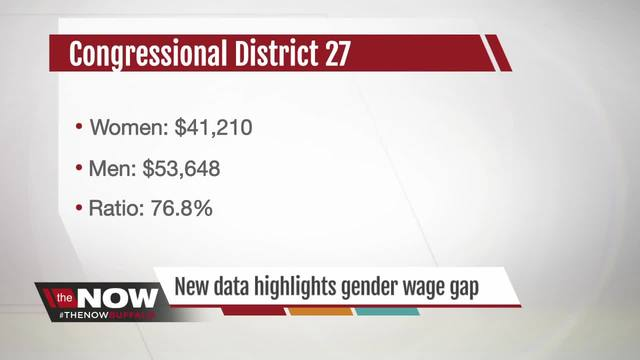 Report- Women won-t make equal wages until 2119