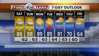 Near record-warmth Saturday, Sunday and Monday