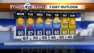 The heat is on in WNY! Cooler Late Week