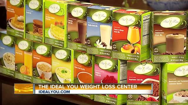 The Ideal You Weight Loss Center