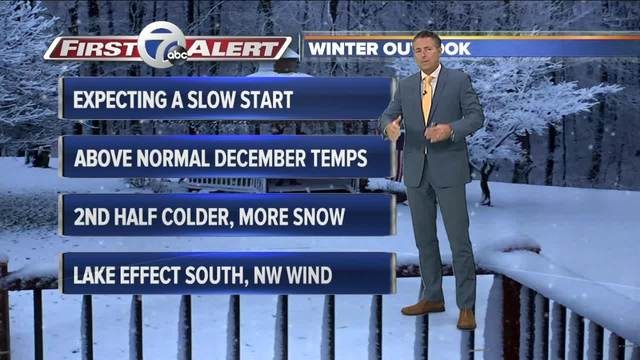 Winter Weather Outlook- 2017-18