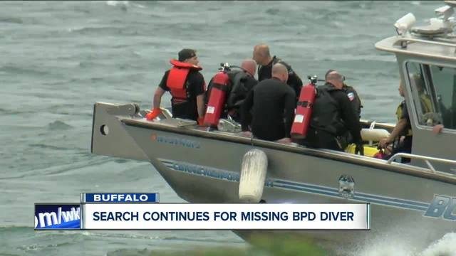 USCG responds to wetsuit reportedly found on Niagara River