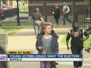 Young vote could sway presidential election