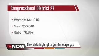 Report: Women won't make equal wages until 2119