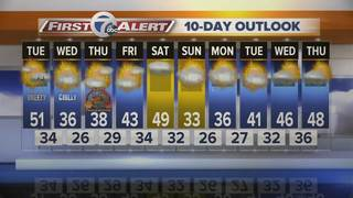Cooler for Wednesday and Thursday