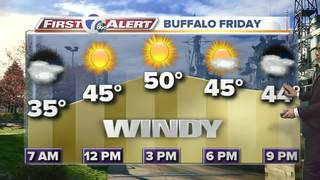 Make way for sunny skies & milder temps Friday