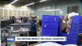 Will Tax Reform decrease charitable donations?