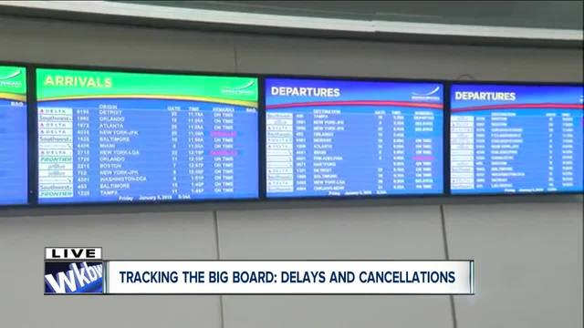 Tracking the Big Board at Buffalo Niagara International Airport