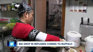 Big drop in refugees resettling in Buffalo