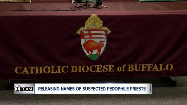 Wny catholic diocese