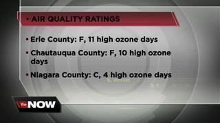 Erie, Chautauqua Counties fail air quality test