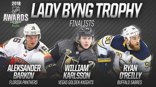 Sabres' O'Reilly named finalist for Lady Byng Trophy