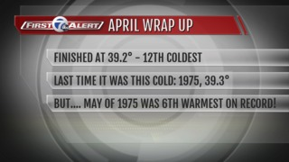 Will a chilly April bring a hotter May?