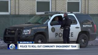 Violent weekend in Buffalo