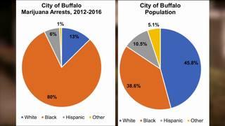 Buffalo arrested more blacks than whites for pot