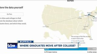 Here's where graduates move to after college
