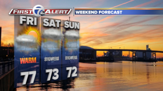Summer starts with a soggy weekend