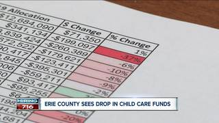 Most WNY counties losing some child care funding