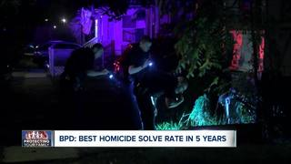 BPD: Best homicide solve rate in past 5 years